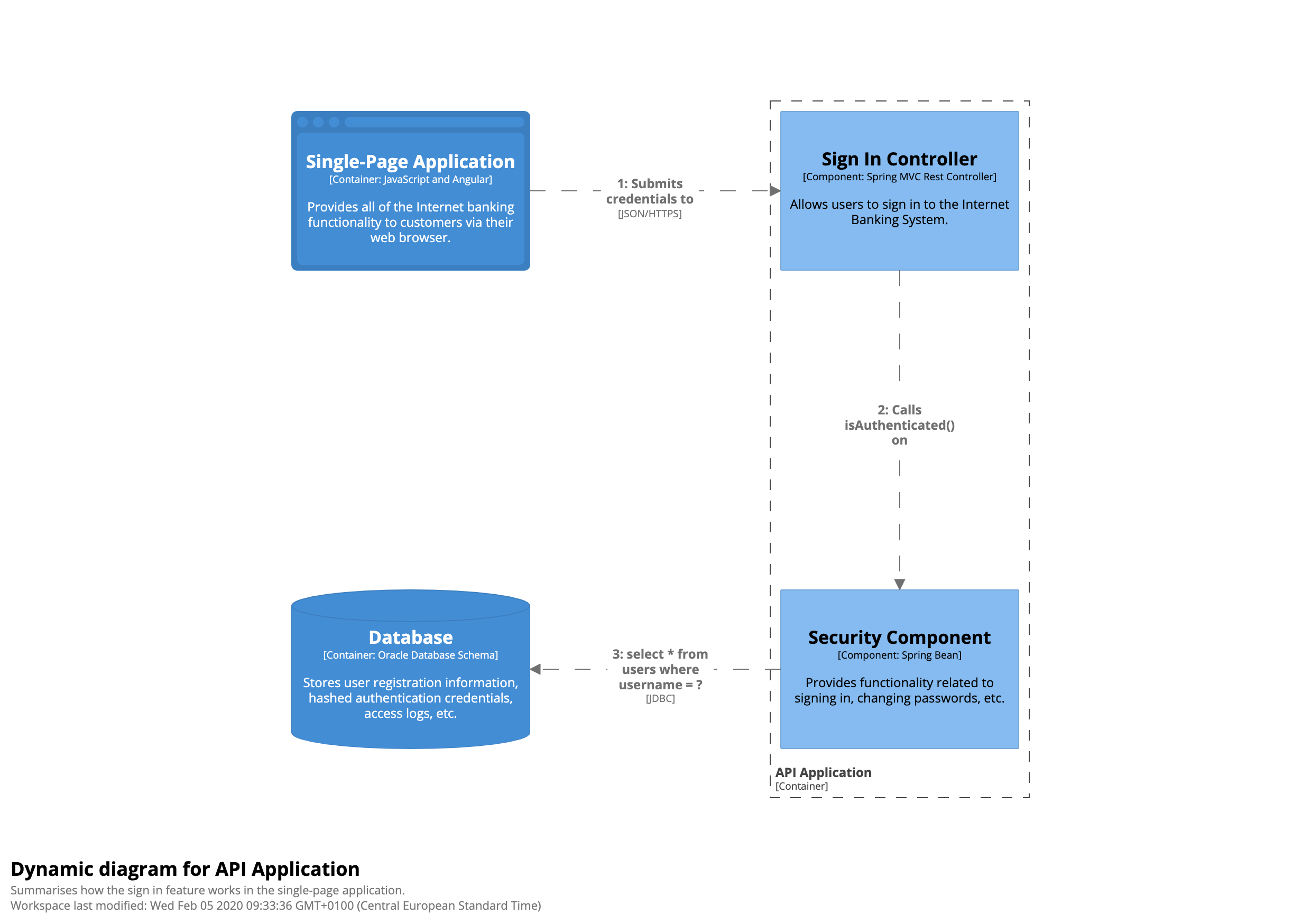 The Architecture Of Open Source Applications Epub